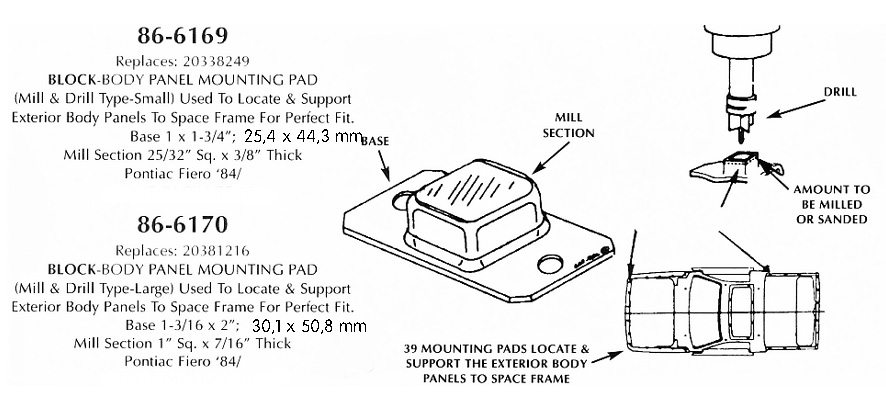 Block-Body panel mounting pad